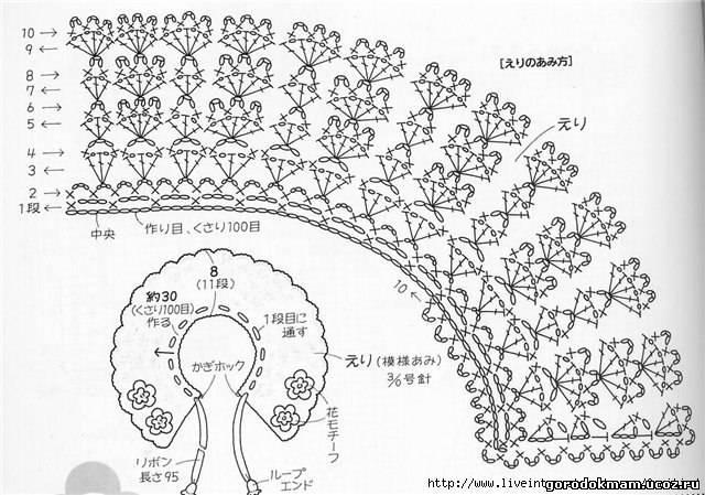 Воротник крючком схема и описание на детское платье